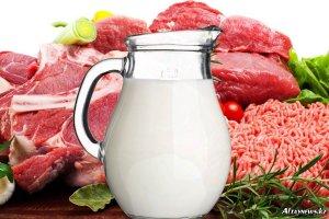 Мясная и молочная продукция